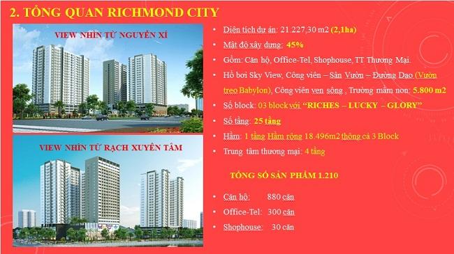 quy mô lớn của dự án căn hộ Richmond City